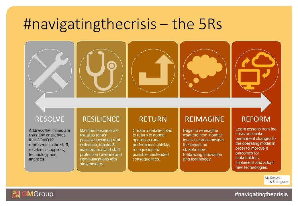 #navigatingthecrisis