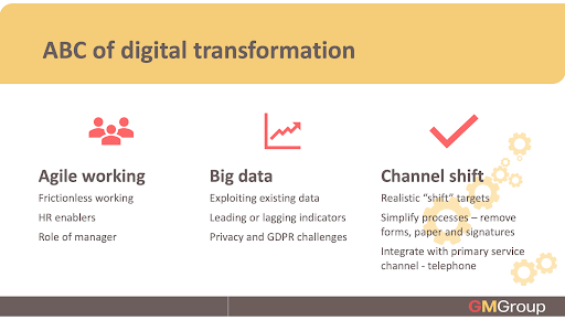 Golden Marzipan - abc of digital transformation