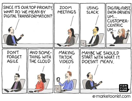 Cartoon strip of company discussing digital strategy