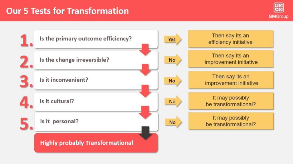 Our 5 Tests for Transformation ​