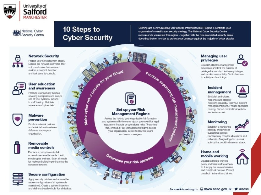 S3 E8 10 steps to cyber security Image 3